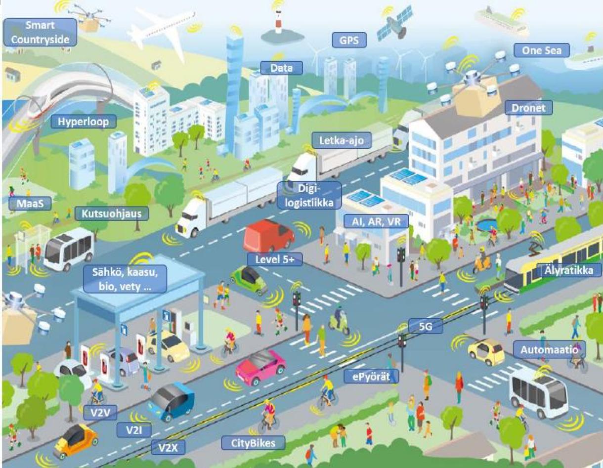 Smart Mobility -ohjelman asiakastilaisuus